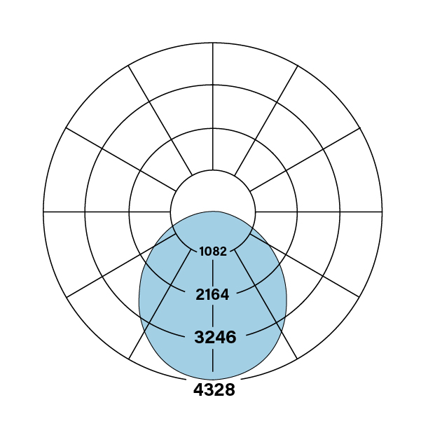 HP-4_Circle_D_V-835-F_polarplot
